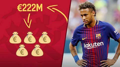 """NÓNG: PSG đem công thần """"làm vật tế"""" trong thương vụ Neymar"""
