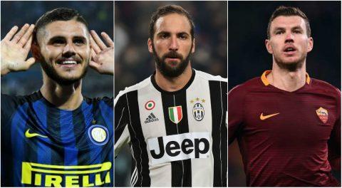 Nhà cái đánh giá thế nào về cuộc đua Vua phá lưới Serie A 2017/18?
