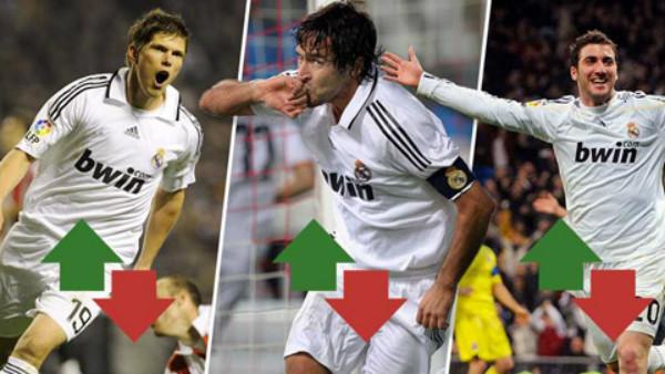 Xếp hạng các chân sút hàng đầu Real Madrid từ năm 2000 đến nay