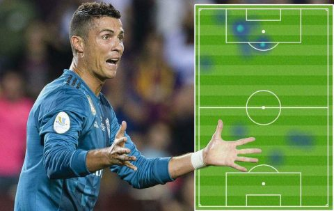 Những con số kỳ lạ của Ronaldo trong 24 phút trên sân tại trận Siêu cúp TBN