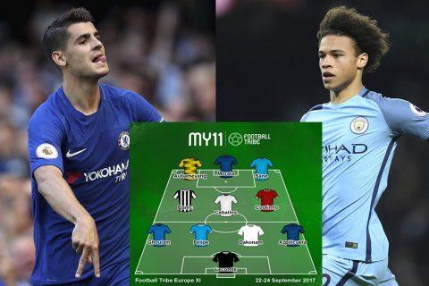 Đội hình tiêu biểu châu Âu tuần qua: Ngoại hạng Anh chiếm ưu thế