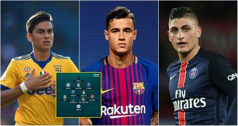 Ngã ngửa với đội hình 11 ngôi sao Barca mua hụt hè này