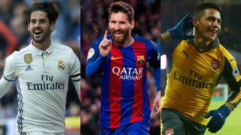 Messi và Sanchez lĩnh xướng đội hình dàn sao miễn phí hè năm sau đủ sức hủy diệt cả trời Âu