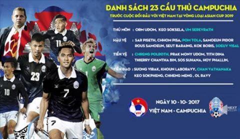 Tái đấu Việt Nam, ĐT Campuchia xác nhận không cần thay đổi nhân sự