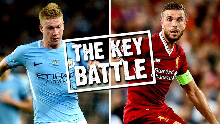 5 điểm nóng quyết định thành bại ở 'đại chiến' Man City – Liverpool