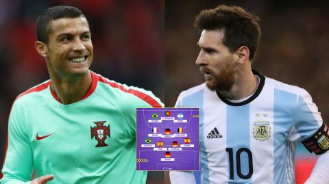 Ronaldo, Messi lĩnh xướng đội hình siêu sao tại World Cup 2018