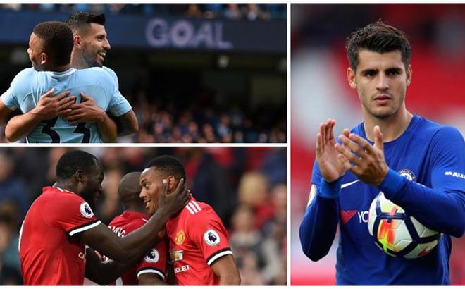 M.U, Man City và các đội top 6 Ngoại hạng Anh đã thay đổi thế nào so với mùa trước?