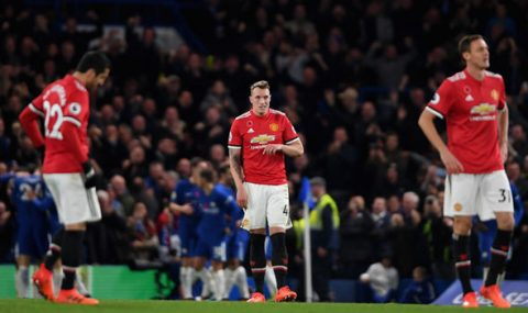 """Man Utd dẫn đầu TOP 10 CLB """"lười biếng"""" nhất Ngoại hạng Anh mùa này"""
