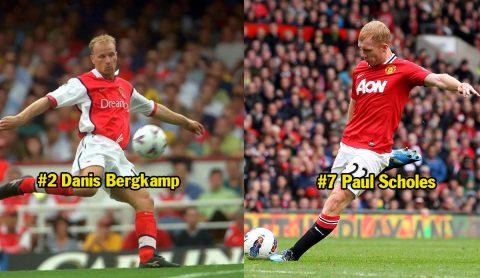 """TOP 10 chân chuyền """"kinh điển"""" nhất trong lịch sử Premier League: Cực SỐC với vị trí đầu tiên"""