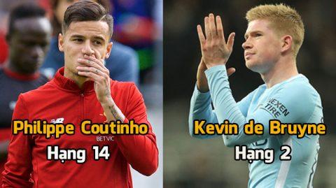 Top 15 vua kiến tạo ở châu Âu: De Bruyne vẫn chưa phải số 1, Coutinho chỉ là hạng Xoàng