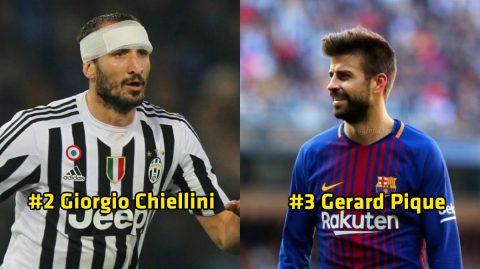 Top 10 trung vệ hay nhất thế giới năm 2017: Vị trí số 1 gây nhiều tranh cãi