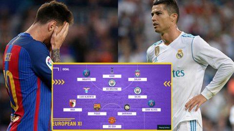"""Đội hình hay nhất châu Âu nửa đầu mùa giải: Cú Sốc mang tên """"Top 3 Quả bóng Vàng """""""