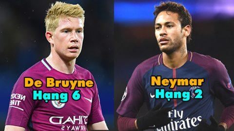 Top 12 cầu thủ sáng tạo nhất châu Âu mùa này: Neymar, De Bruyne góp mặt; Bất ngờ với vị trí số 1
