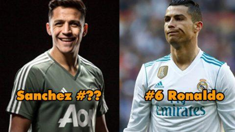10 cầu thủ hưởng lương cao nhất thế giới: Ronaldo chỉ xếp thứ 6, bước nhảy vọt của Sanchez
