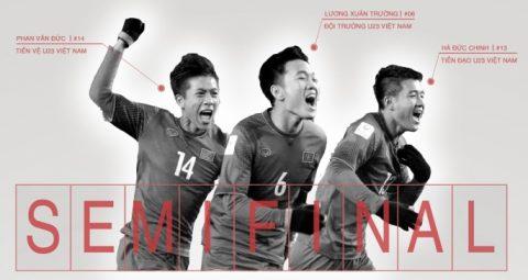 So sánh thống kê giữa U23 Việt Nam và U23 Qatar trước trận bán kết lịch sử