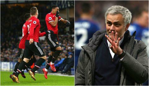 Giải tỏa áp lực sau trận thắng Everton, Mourinho ngay lập tức hé lộ kế hoạch chuyển nhượng: Kích nổ bom tấn