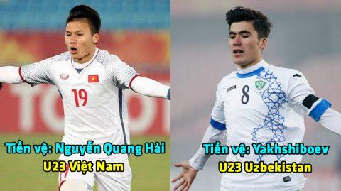 AFC công bố đội hình tiêu biểu giải U23 châu Á 2018: Việt Nam 'nhuộm đỏ' cả trời Á