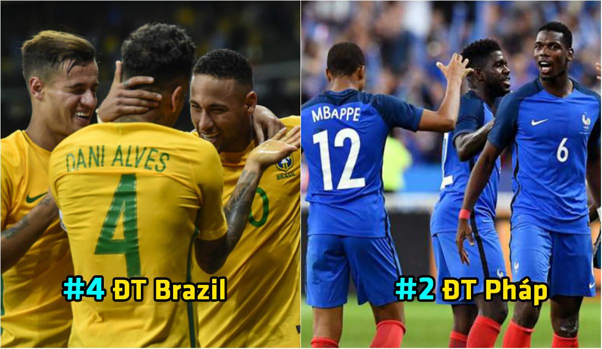 Top 5 đội tuyển quốc gia sở hữu đội hình 2 mạnh ngang đội hình 1 khiến cả thế giới khiếp sợ