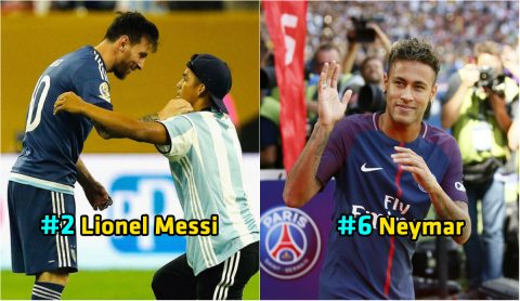 Top 10 cầu thủ có lượng fan hâm hộ đông đảo nhất thế giới: Messi ngậm ngùi đứng thứ 2