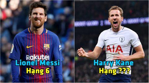 Cuộc đua 'Chiếc giày Vàng' châu Âu 2017/2018: Messi bị hàng loạt cái tên vượt mặt