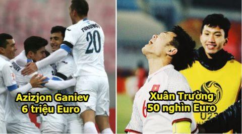 Soi giá trị đội hình U23 Uzbekistan: Cả Việt Nam khóc thét khi 1 cầu thủ đội bạn gấp 13 lần đội hình chúng ta