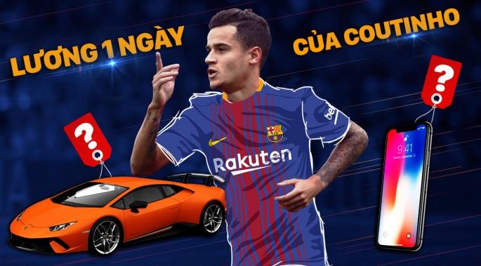Một ngày lương của Coutinho ở Barca mua được những gì?