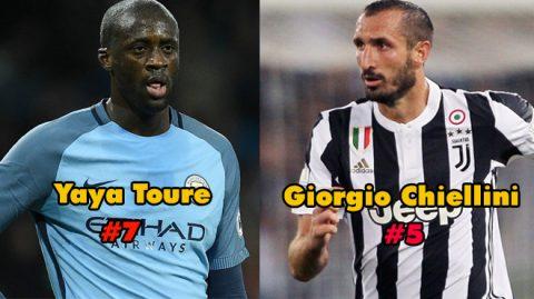 """Top 7 cầu thủ có sức mạnh """"khủng khiếp"""" nhất làng bóng đá thế giới: Số 1 là tiền đạo"""