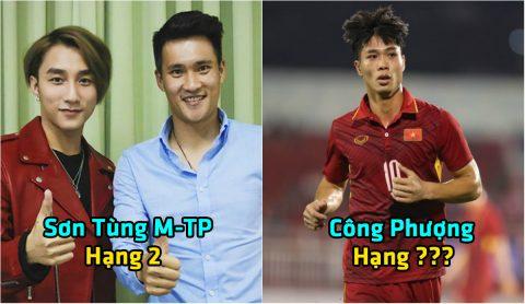 Top 10 sao Việt được giới trẻ hâm mộ nhất hiện nay: Choáng với thứ hạng của Công Phượng