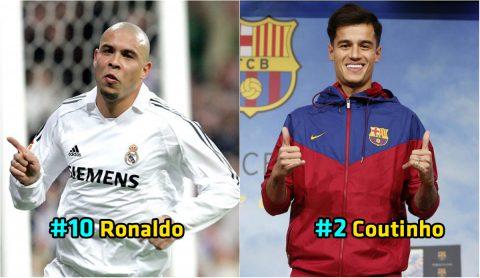 """Top 10 cầu thủ Brazil có giá trị chuyển nhượng cao nhất lịch sử: Bước nhảy vọt """"thần thánh"""" của Coutinho"""