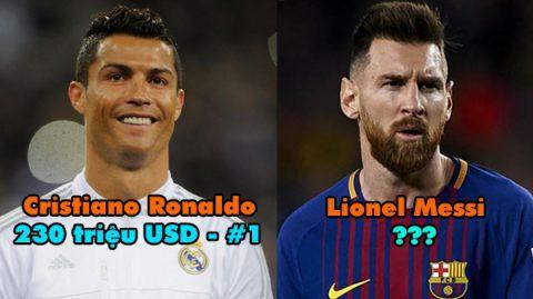 Top 7 cầu thủ bóng đá giàu nhất thế giới hiện nay: Tất cả 'quỳ rạp' dưới chân Ronaldo
