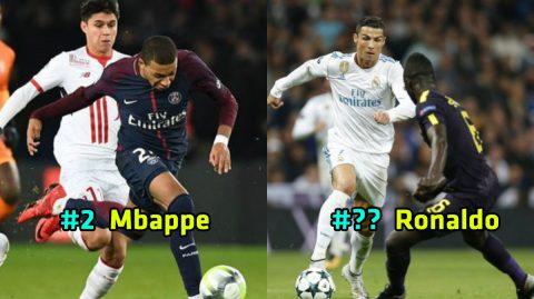 Top 10 cầu thủ chạy nhanh nhất hành tinh đến thời điểm hiện tại: Ronaldo tụt hạng; Sao Đông Nam Á là số 1
