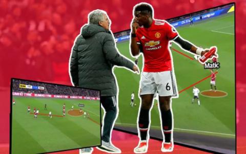 Pogba mâu thuẫn nghiêm trọng với Mourinho, M.U gặp nguy?