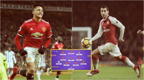 Đội hình tiêu biểu vòng 26 Premier League: M.U, Arsenal nhuộm đỏ cả nước Anh