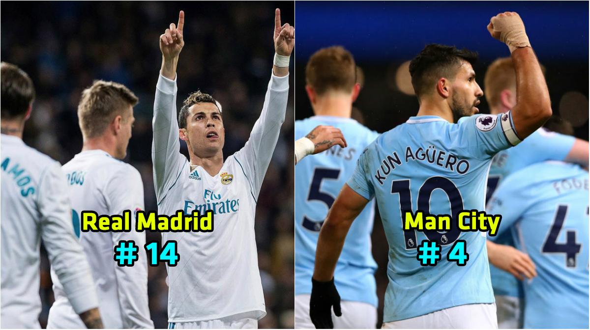 CLB nào có phong độ cao nhất trước vòng 16 đội Champions League 2017/18?