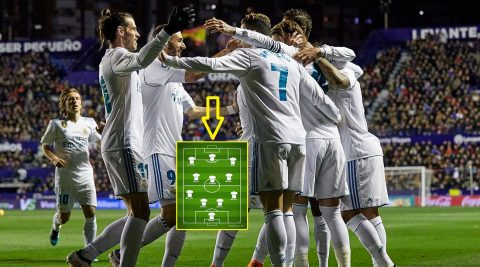 HLV Zidane chốt xong đội hình cực mạnh quyết đấu PSG: Tam tấu B-B-C hồi sinh?