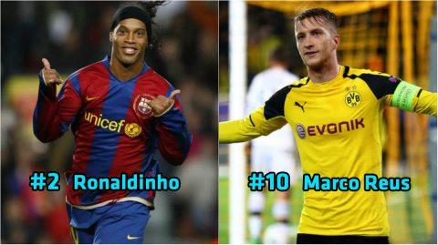 Top 10 cầu thủ được yêu mến nhiều nhất thế giới bóng đá: Số 1 truyền cảm hứng cho cả hành tinh
