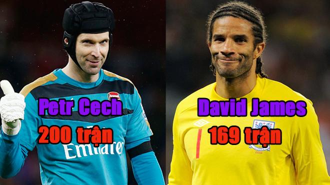 Top 5 thủ môn lẫy lừng NHA với chuỗi giữ sạch lưới thần thánh: Cech và những ai nữa?