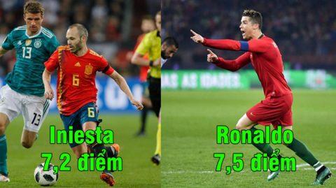 ĐHTB loạt trận giao hữu quốc tế cuối tuần qua: Lập cú đúp siêu hạng, Ronaldo vẫn chưa phải là người hay nhất!