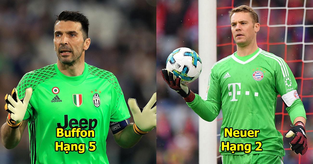 TOP 10 thủ môn có phản xạ hay nhất thế giới: Quên hết Neuer, Buffon đi, giờ là thời của siêu người nhện này