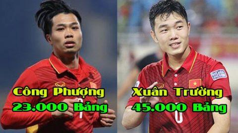 10 cầu thủ đắt giá nhất Việt Nam: Nổi tiếng là thế, Công Phượng, Xuân Trường cũng chỉ là những chú lùn so với cái tên này!