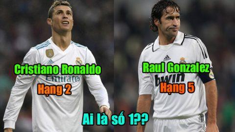 """Top 10 chân sút vĩ đại nhất La Liga: Có hiệu suất """"khủng"""" nhất nhưng Ronaldo vẫn chịu """"ngồi chiếu dưới"""" siêu nhân này!"""