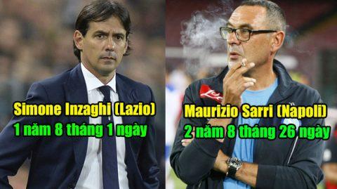 """Top 9 HLV """"sống thọ"""" nhất tại Serie A: Không ai xứng đáng hơn cái tên này!"""