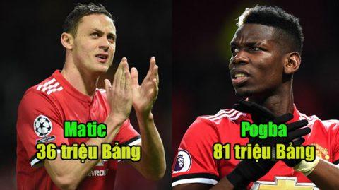TOP 10 tiền vệ đắt giá nhất NHA ở thời điểm hiện tại: Pogba chưa đủ trình đứng thứ nhất!