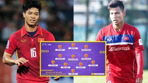 Đội hình ĐT Việt Nam xuất sắc nhất vòng loại Asian Cup 2019: Choáng váng với hàng thủ