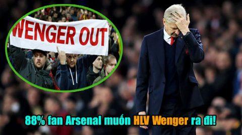 Có tới 88% fan Arsenal muốn sa thải Wenger, lối đi nào cho Giáo sư?