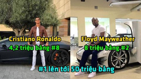 TOP 10 siêu sao sưu tầm xế hộp khủng nhất trái đất: Chịu chơi như Ronaldo cũng chỉ xếp thứ 8