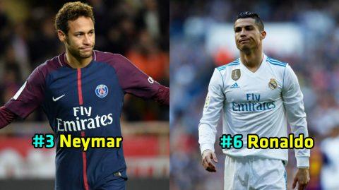"""Top 10 cầu thủ khiến cả thế giới cạn lời vì """"ích kỷ"""" nhất làng bóng đá: Ronaldo được minh oan!"""