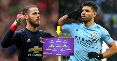 Đội hình kết hợp derby thành Manchester: Hàng tiền vệ khủng đến mức không có chỗ cho Pogba