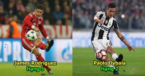 Top 10 cầu thủ đá phạt hiệu quả nhất thế giới: Quá bất ngờ với cái tên số 1
