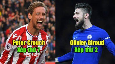 Top 10 siêu dự bị ở Premier League: Giroud chưa là số 1!